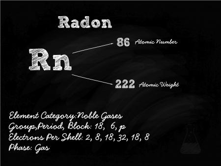 Radon Symbol Illustration On Blackboard With Chalk